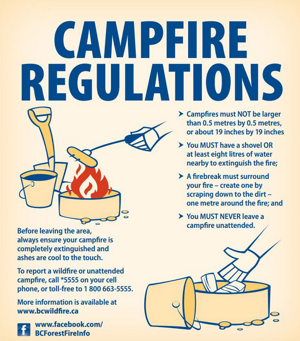 Hold the S'mores! Campfire Restrictions for 2018